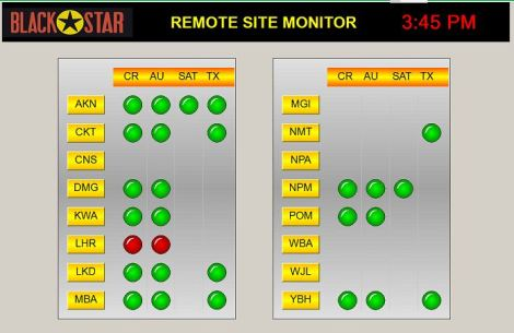 Blackstar RMS Screen1